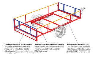Tiki Treiler Keevis 275-L 2.75x1.4